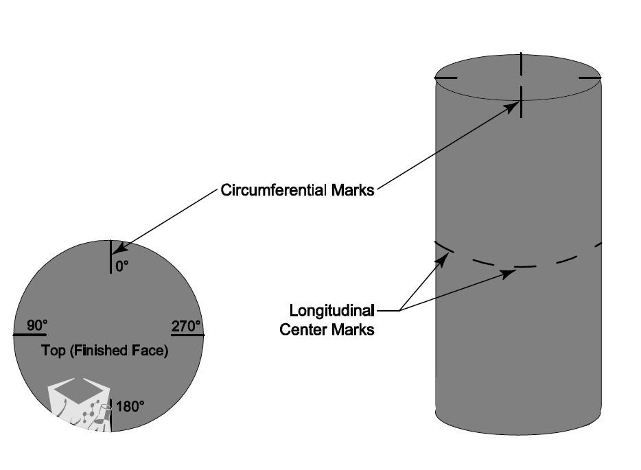 نمونه آزمایش مقاومت الکتریکی