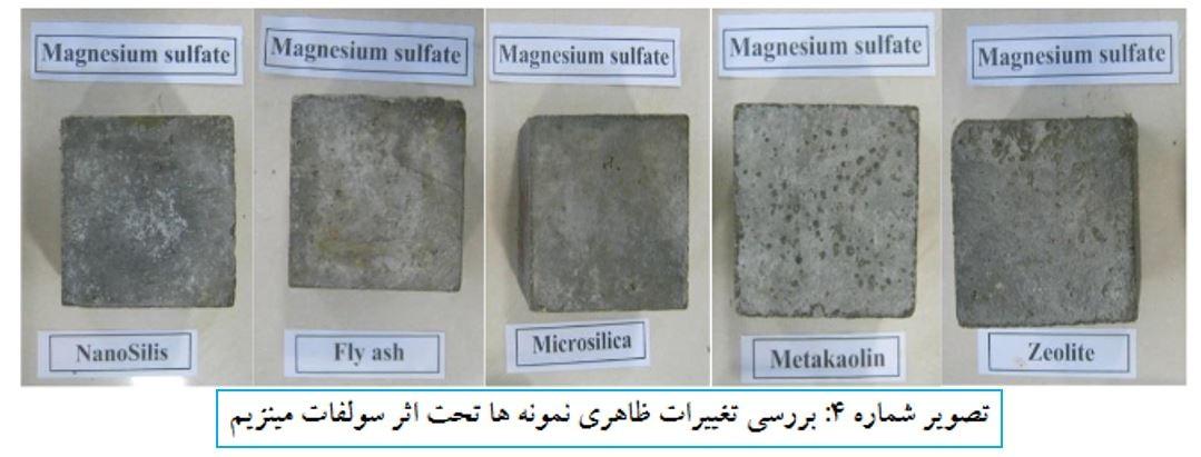 بررسی تغییرات ظاهری نمونه ها تحت اثر سولفات منیزیم - حمله ی سولفات ها در بتن